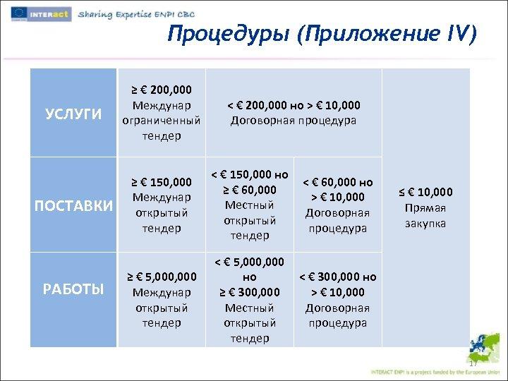Процедуры (Приложение IV) УСЛУГИ ≥ € 200, 000 Междунар ограниченный тендер ПОСТАВКИ ≥ €