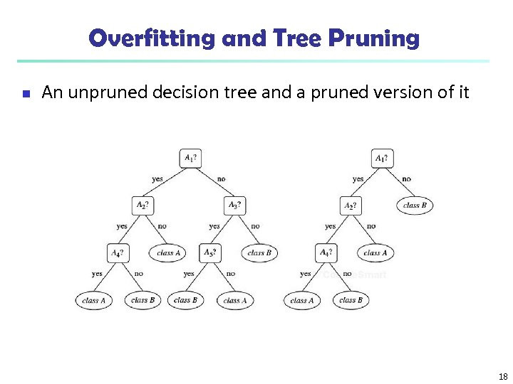 Overfitting and Tree Pruning n An unpruned decision tree and a pruned version of