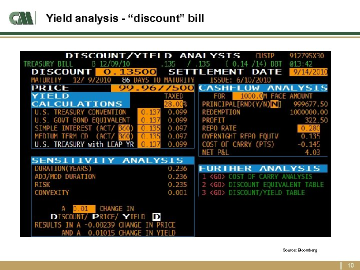 "Yield analysis - ""discount"" bill Source: Bloomberg 10"