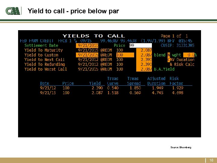 Yield to call - price below par Source: Bloomberg 16