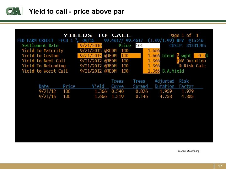 Yield to call - price above par Source: Bloomberg 17