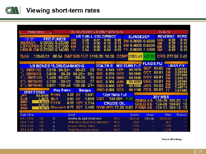 Viewing short-term rates Source: Bloomberg 27