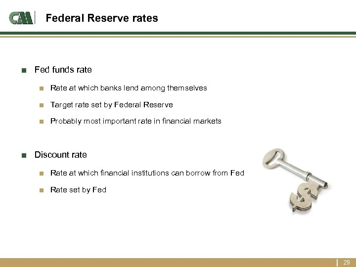 Federal Reserve rates ■ Fed funds rate ■ Rate at which banks lend among