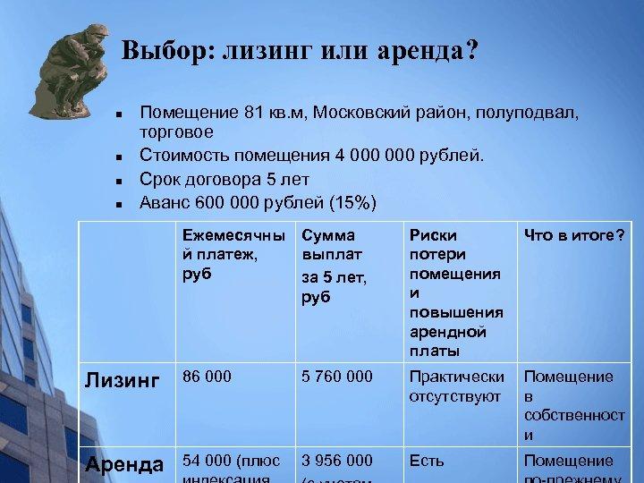 Выбор: лизинг или аренда? n n Помещение 81 кв. м, Московский район, полуподвал, торговое