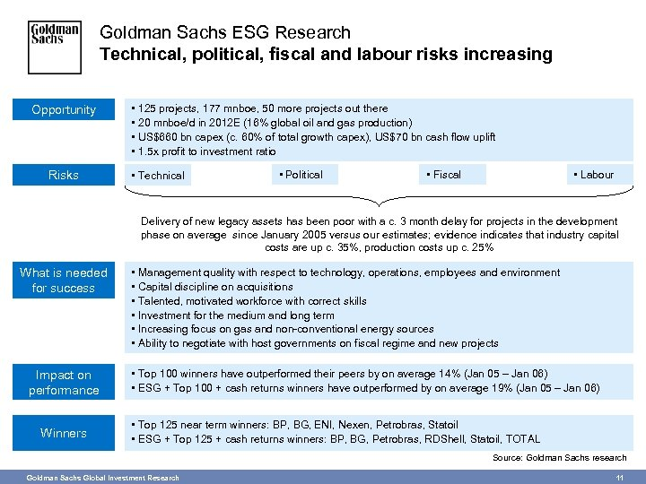 Goldman Sachs ESG Research Technical, political, fiscal and labour risks increasing Opportunity Risks •