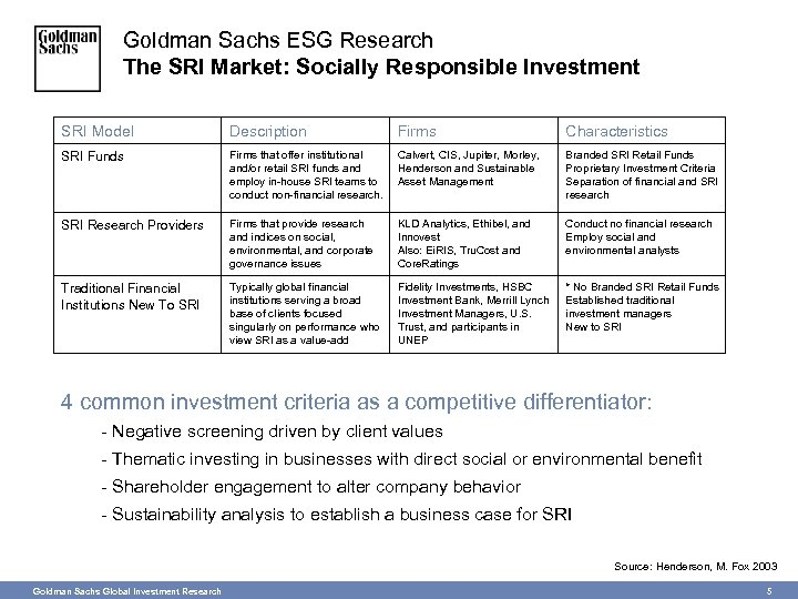 Goldman Sachs ESG Research The SRI Market: Socially Responsible Investment SRI Model Description Firms