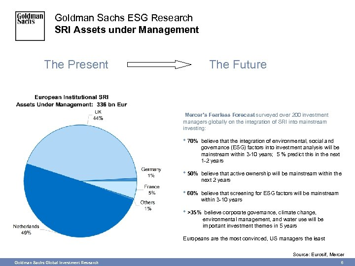 Goldman Sachs ESG Research SRI Assets under Management The Present The Future Mercer's Fearless