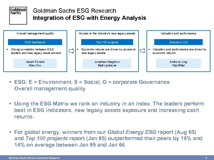 Goldman Sachs ESG Research Integration of ESG with Energy Analysis Overall management quality Valuation