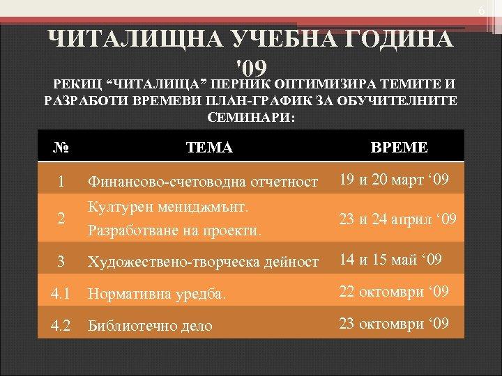 """6 ЧИТАЛИЩНА УЧЕБНА ГОДИНА '09 РЕКИЦ """"ЧИТАЛИЩА"""" ПЕРНИК ОПТИМИЗИРА ТЕМИТЕ И РАЗРАБОТИ ВРЕМЕВИ ПЛАН-ГРАФИК"""