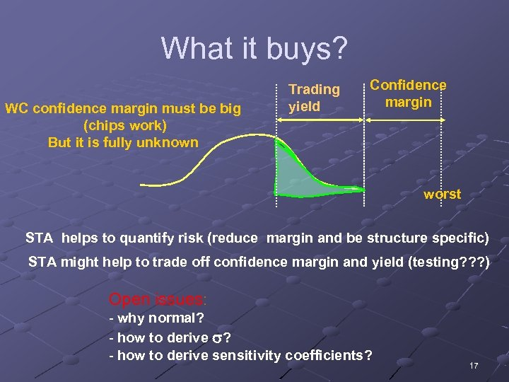 What it buys? WC confidence margin must be big (chips work) But it is