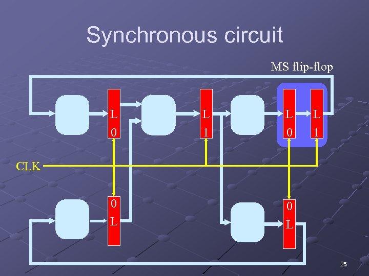Synchronous circuit MS flip-flop L 0 L 1 CLK 0 L 25