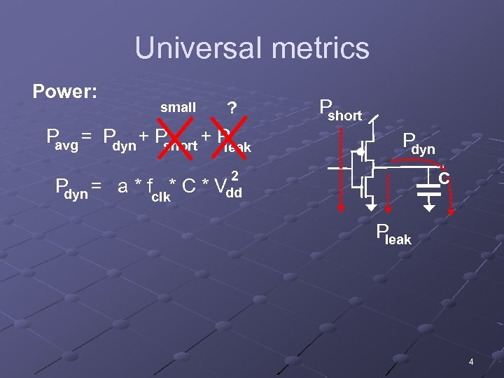 Universal metrics Power: small ? P = P +P +P avg dyn short leak