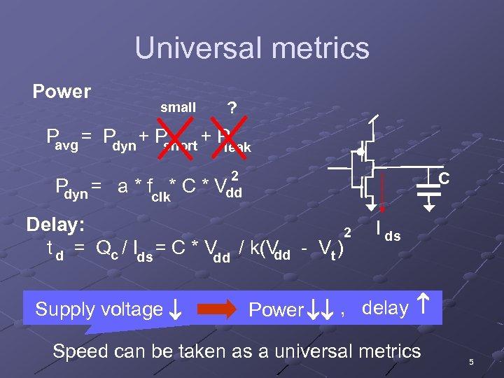 Universal metrics Power small ? P = P +P +P avg dyn short leak