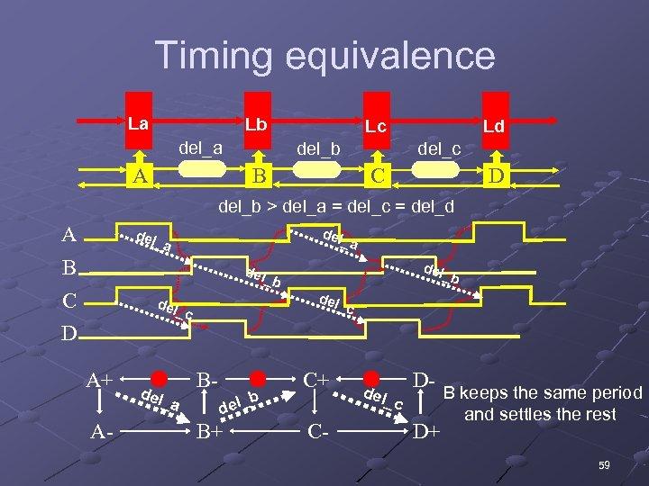 Timing equivalence La Lb Lc del_a A del_b Ld del_c B C D del_b