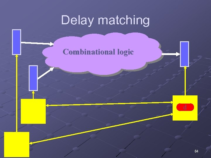 Delay matching Combinational logic d 64