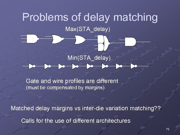 Problems of delay matching Max(STA_delay) z Min(STA_delay) Gate and wire profiles are different (must