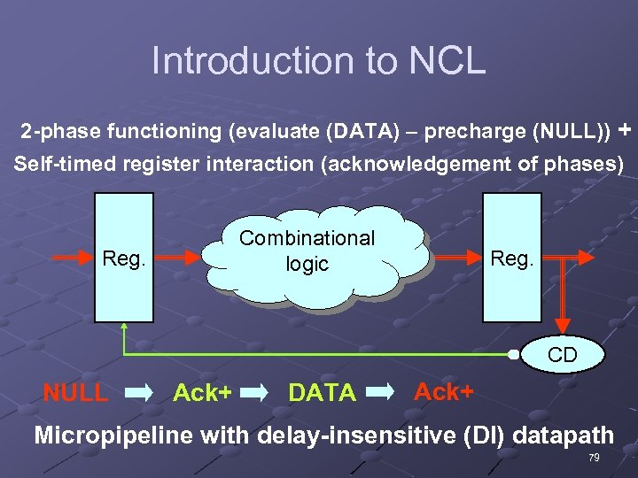 Introduction to NCL 2 -phase functioning (evaluate (DATA) – precharge (NULL)) + Self-timed register
