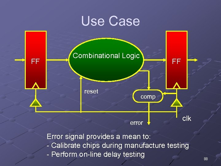 Use Case FF Combinational Logic reset FF comp error clk Error signal provides a
