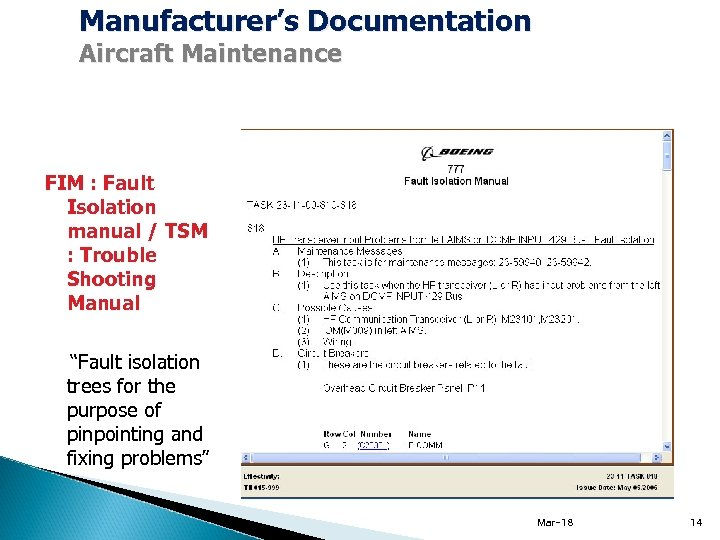 Manufacturer's Documentation Aircraft Maintenance FIM : Fault Isolation manual / TSM : Trouble Shooting