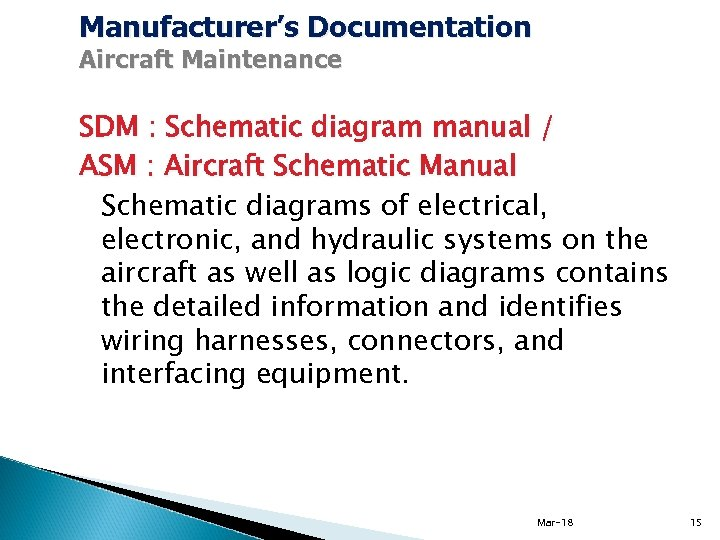 Manufacturer's Documentation Aircraft Maintenance SDM : Schematic diagram manual / ASM : Aircraft Schematic