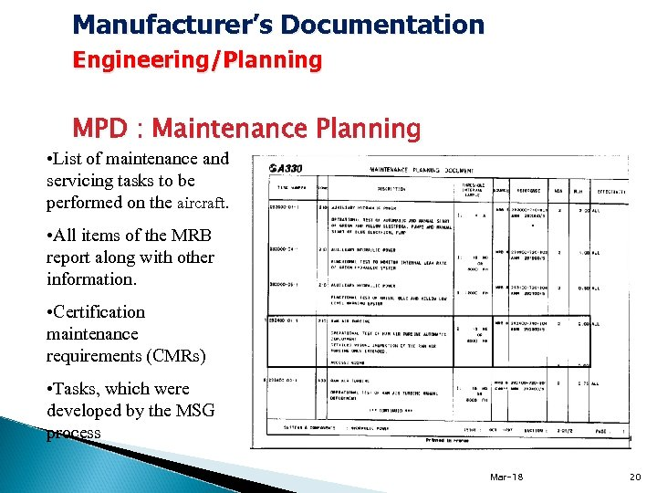 Manufacturer's Documentation Engineering/Planning MPD : Maintenance Planning • List of maintenance and servicing tasks