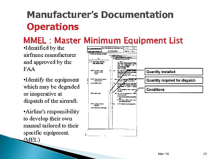 Manufacturer's Documentation Operations MMEL : Master Minimum Equipment List • Identified by the airframe