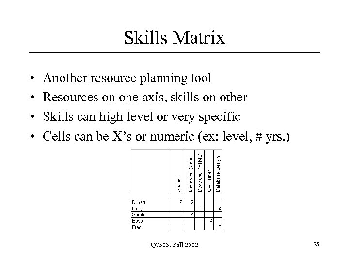 Skills Matrix • • Another resource planning tool Resources on one axis, skills on