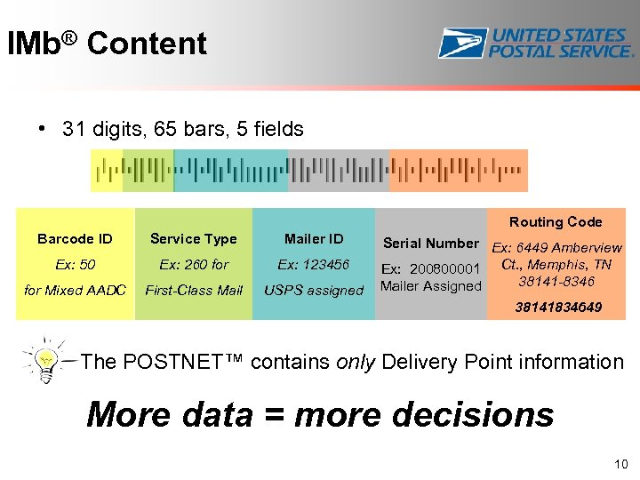 IMb® Content • 31 digits, 65 bars, 5 fields Routing Code Barcode ID Service
