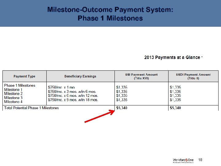 Milestone-Outcome Payment System: Phase 1 Milestones # 18