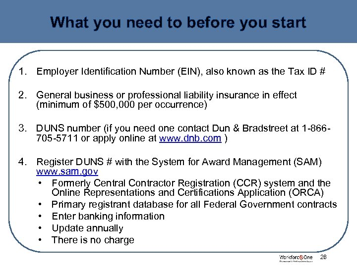 What you need to before you start 1. Employer Identification Number (EIN), also known