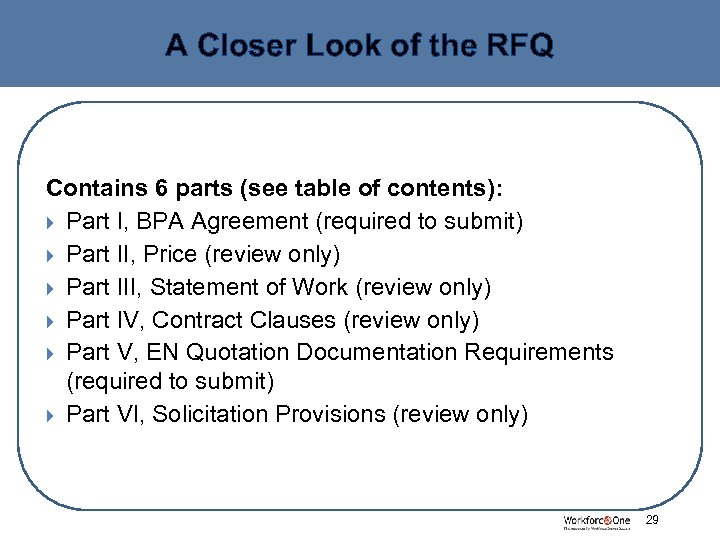 A Closer Look of the RFQ Contains 6 parts (see table of contents): Part