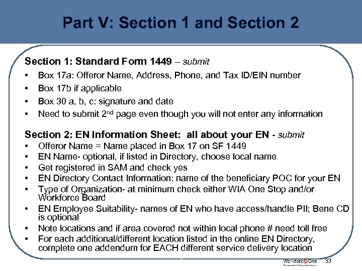 Part V: Section 1 and Section 2 Section 1: Standard Form 1449 – submit