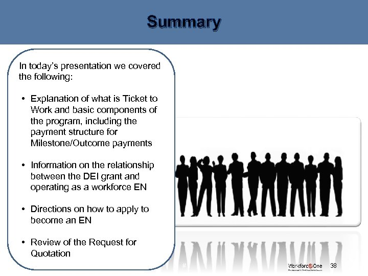 Summary In today's presentation we covered the following: • Explanation of what is Ticket