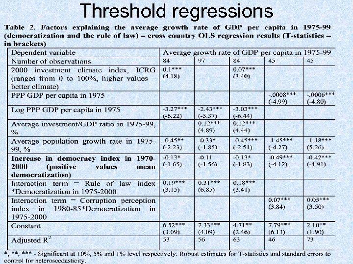Threshold regressions
