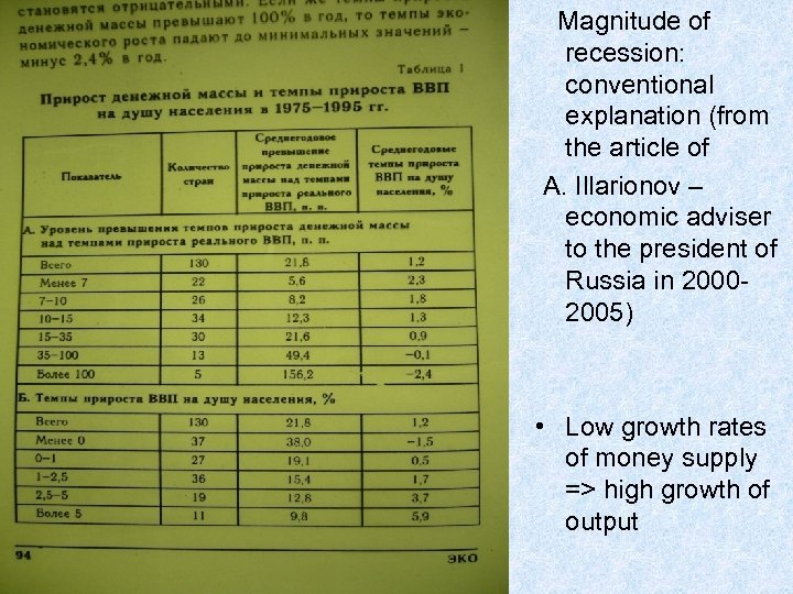 Magnitude of recession: conventional explanation (from the article of A. Illarionov – economic