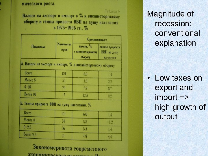 Magnitude of recession: conventional explanation • Low taxes on export and import => high