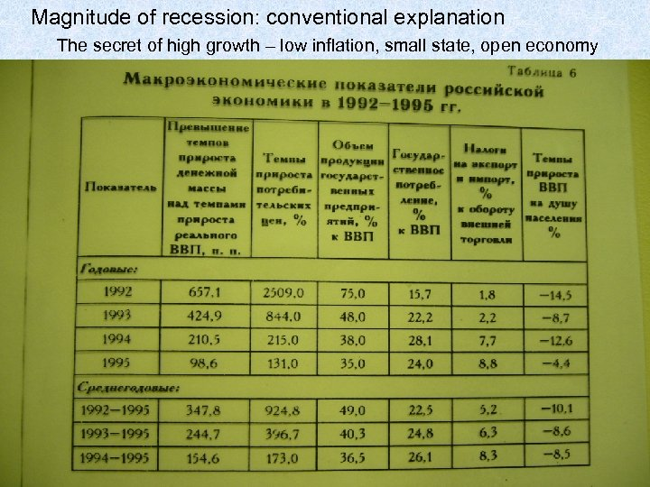 Magnitude of recession: conventional explanation The secret of high growth – low inflation,