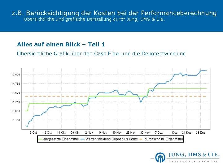 z. B. Berücksichtigung der Kosten bei der Performanceberechnung Übersichtliche und grafische Darstellung durch Jung,