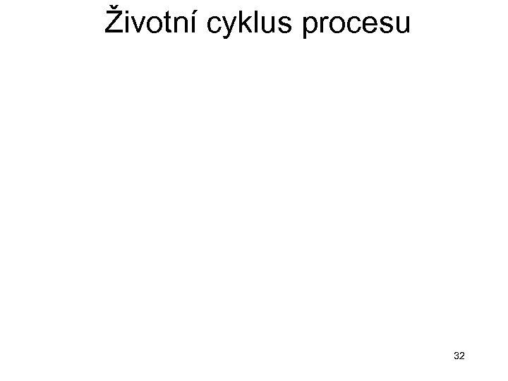 Životní cyklus procesu 32