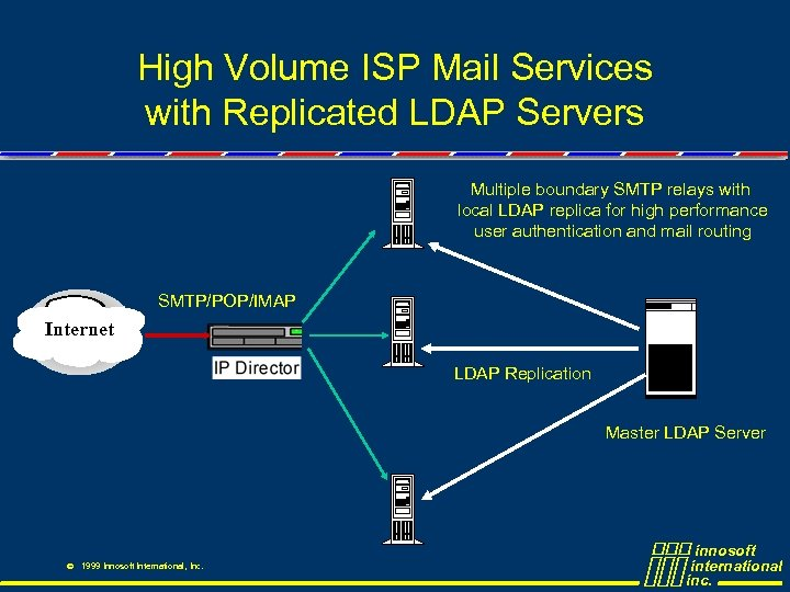 Using LDAPv 3 for Directory-Enabled Applications Networking