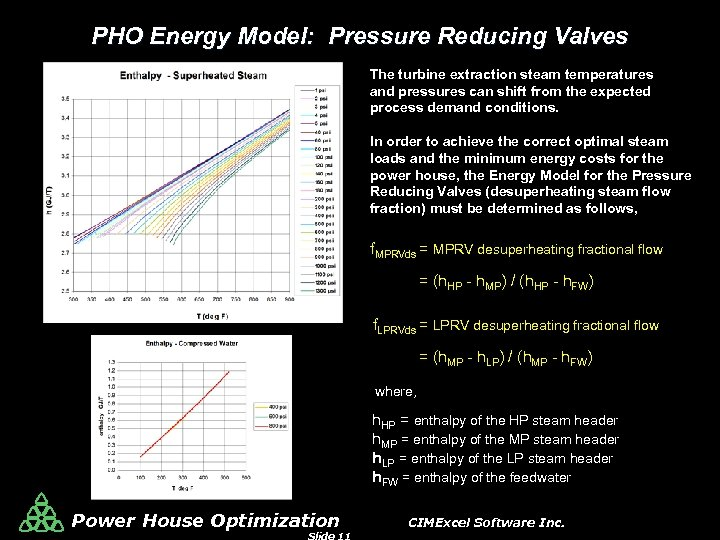 PHO Energy Model: Pressure Reducing Valves The turbine extraction steam temperatures and pressures can