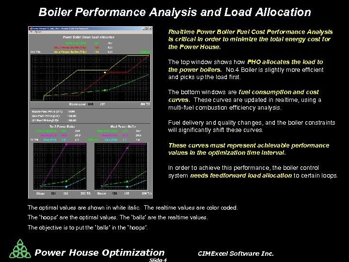 Boiler Performance Analysis and Load Allocation Realtime Power Boiler Fuel Cost Performance Analysis is
