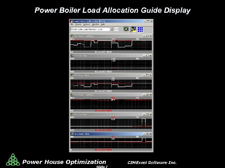 Power Boiler Load Allocation Guide Display Power House Optimization CIMExcel Software Inc.