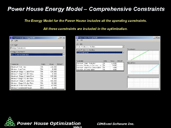 Power House Energy Model – Comprehensive Constraints The Energy Model for the Power House