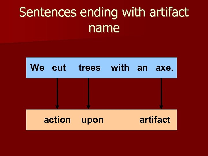 Sentences ending with artifact name We cut action trees upon with an axe. artifact