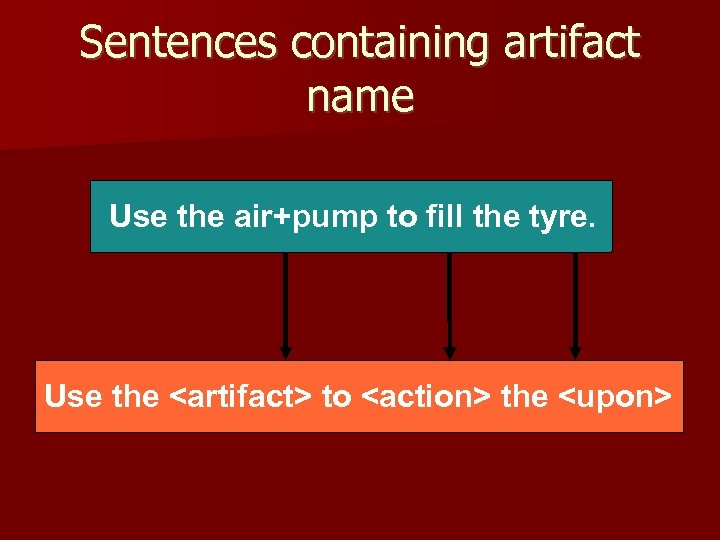 Sentences containing artifact name Use the air+pump to fill the tyre. Use the <artifact>