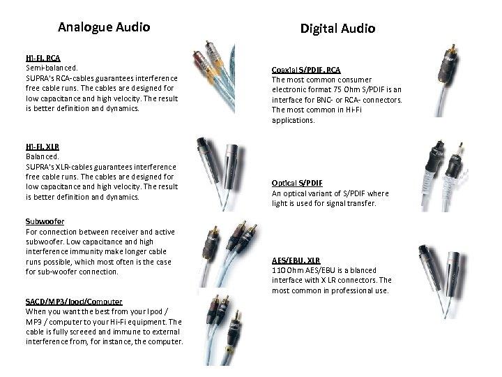 Analogue Audio Hi-FI, RCA Semi-balanced. SUPRA's RCA-cables guarantees interference free cable runs. The cables