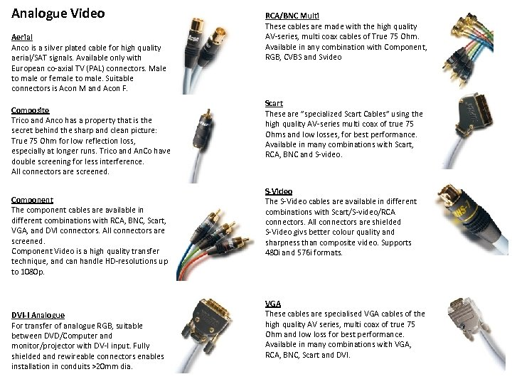 Analogue Video Aerial Anco is a silver plated cable for high quality aerial/SAT signals.
