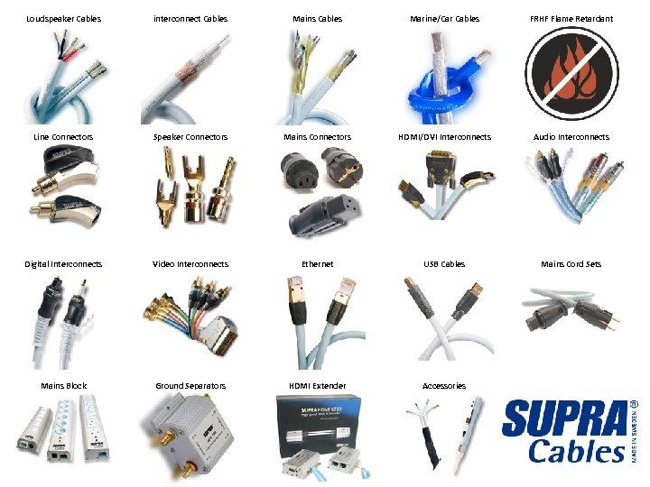 Loudspeaker Cables interconnect Cables Mains Cables Marine/Car Cables FRHF Flame Retardant Line Connectors Speaker