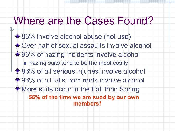 Where are the Cases Found? 85% involve alcohol abuse (not use) Over half of